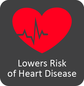 Sit/Stand Desks Lower the Risk of Heart Disease