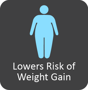 Sit/Stand Desks Lower the Risk of Weight Gain